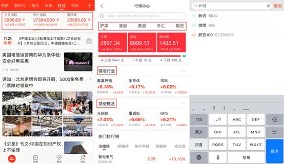 """新浪新闻app""""财经日历"""":投资者的资讯百事通"""