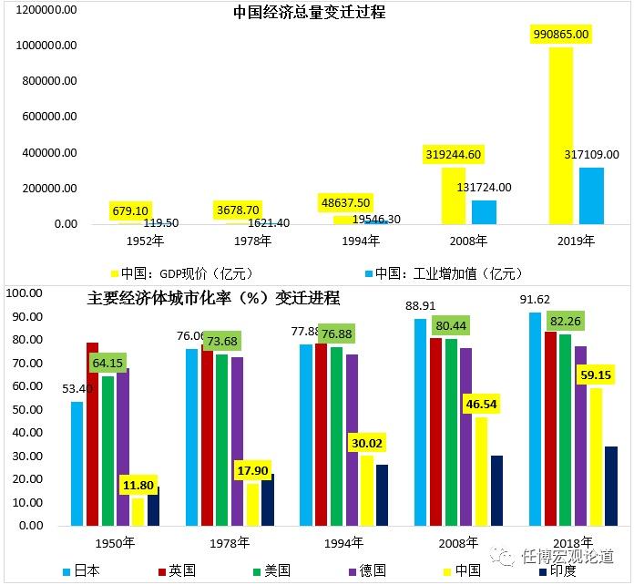 中国土地制度与房地产金融变迁史